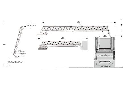 RH Ladder specs